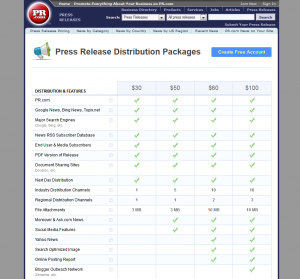 PR.com Press Release Distribution service page full size image
