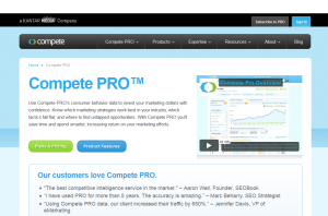 Compete.com/Pro SEO Competitive Analysis Software overview page full size image