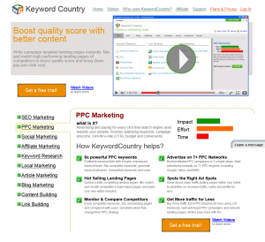 KeywordCountry.com PPC Marketing Tool over page full size image