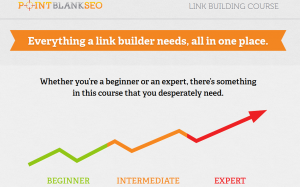 PointBlankSEO.com Link Building Course overview page full size image
