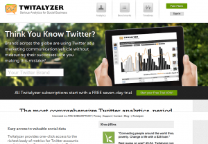 Twitalyzer.com home page full size image